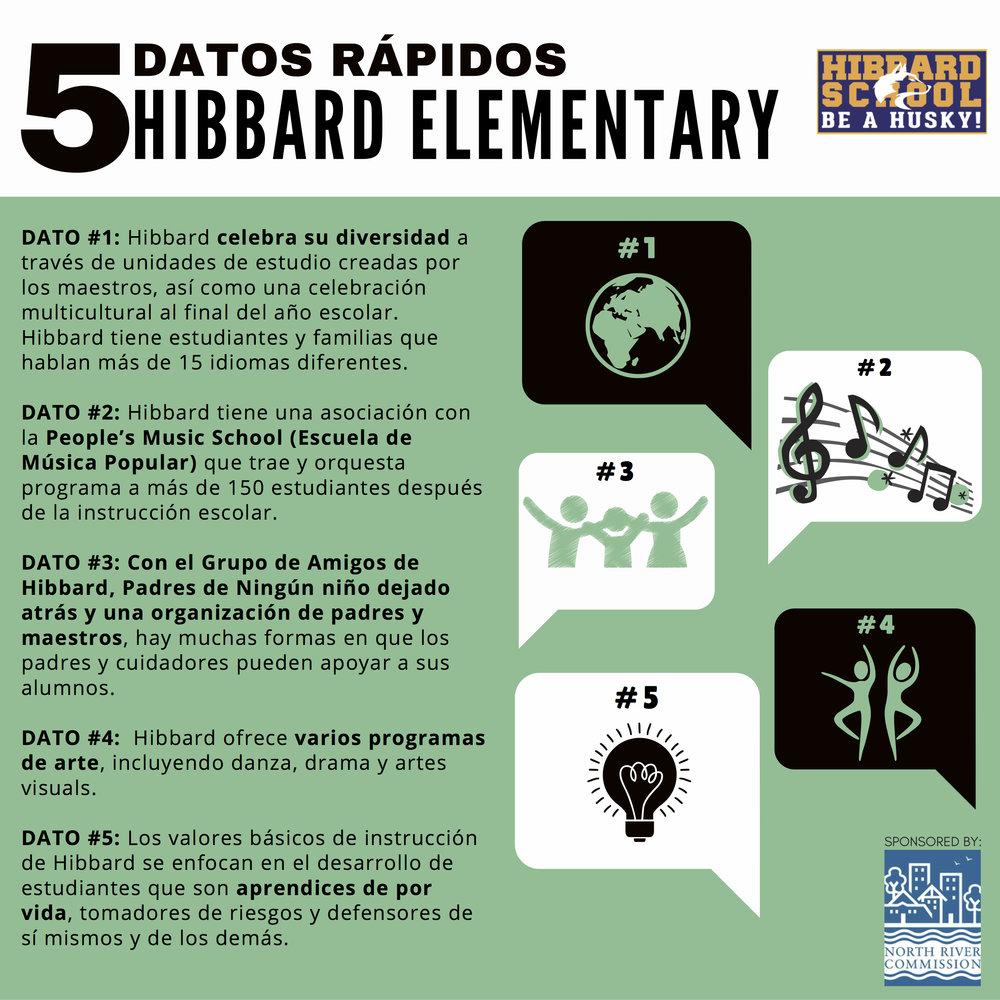 5 Facts Campaign_Hibbard_Spanish.jpg