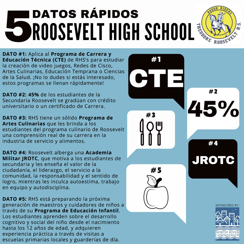 5 Facts Campaign_RHS_Spanish.jpg