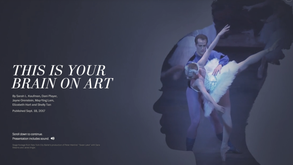 your brain on art