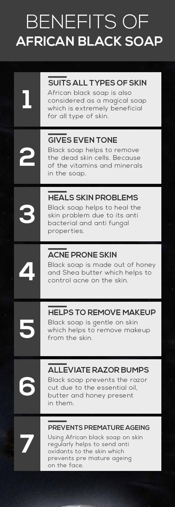 Black Soap Benefits