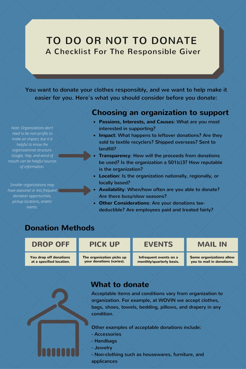 Conscious Giving: A Bay Area Guide to Donating Clothes