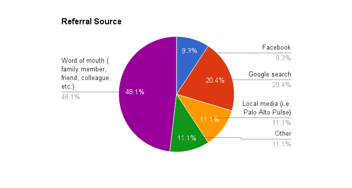 Referral Source v2.png
