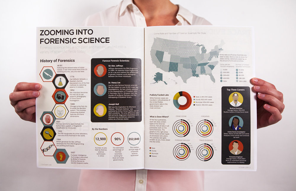 Forensics | Sarah Jane Delk