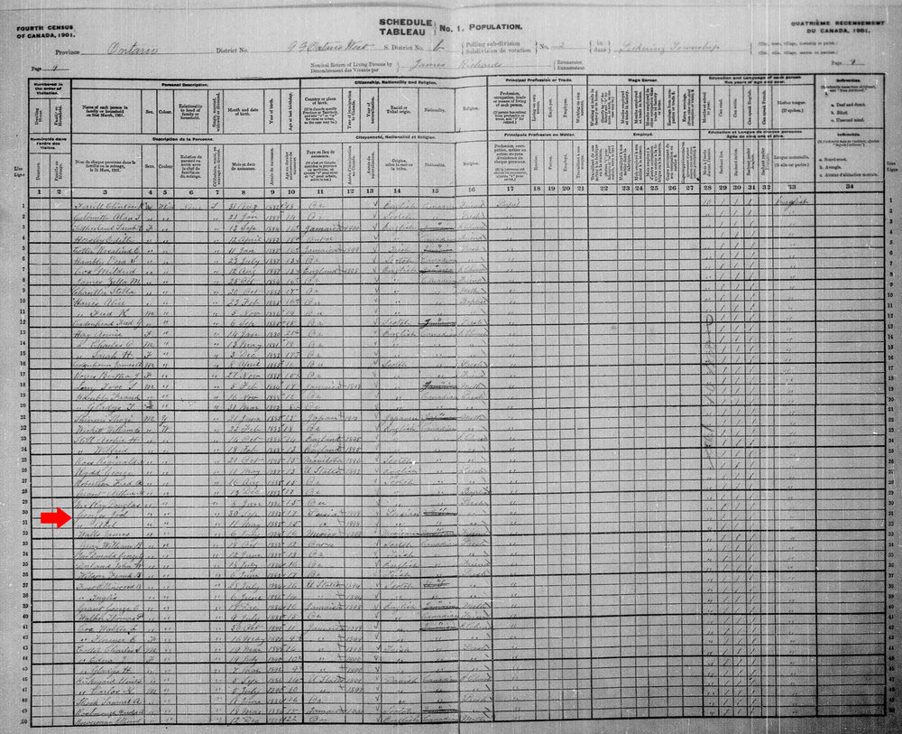 Abel & Jod Georges names written in the 1901 Canada Census  (image obtained from  AutomatedGenealogy )