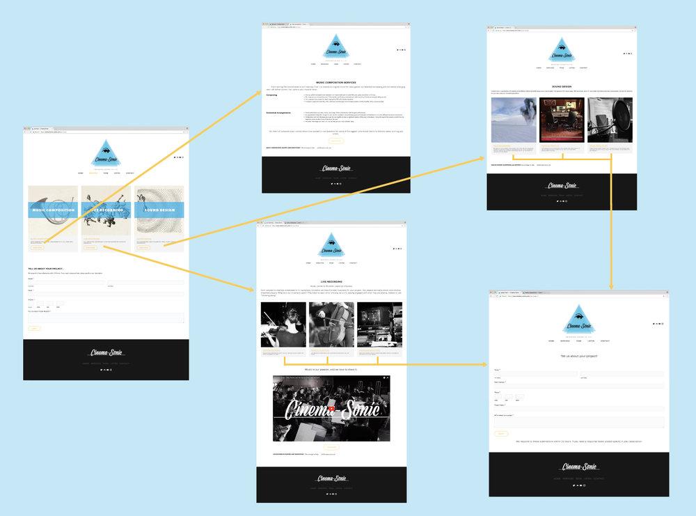 user-flow1---c-S.jpg