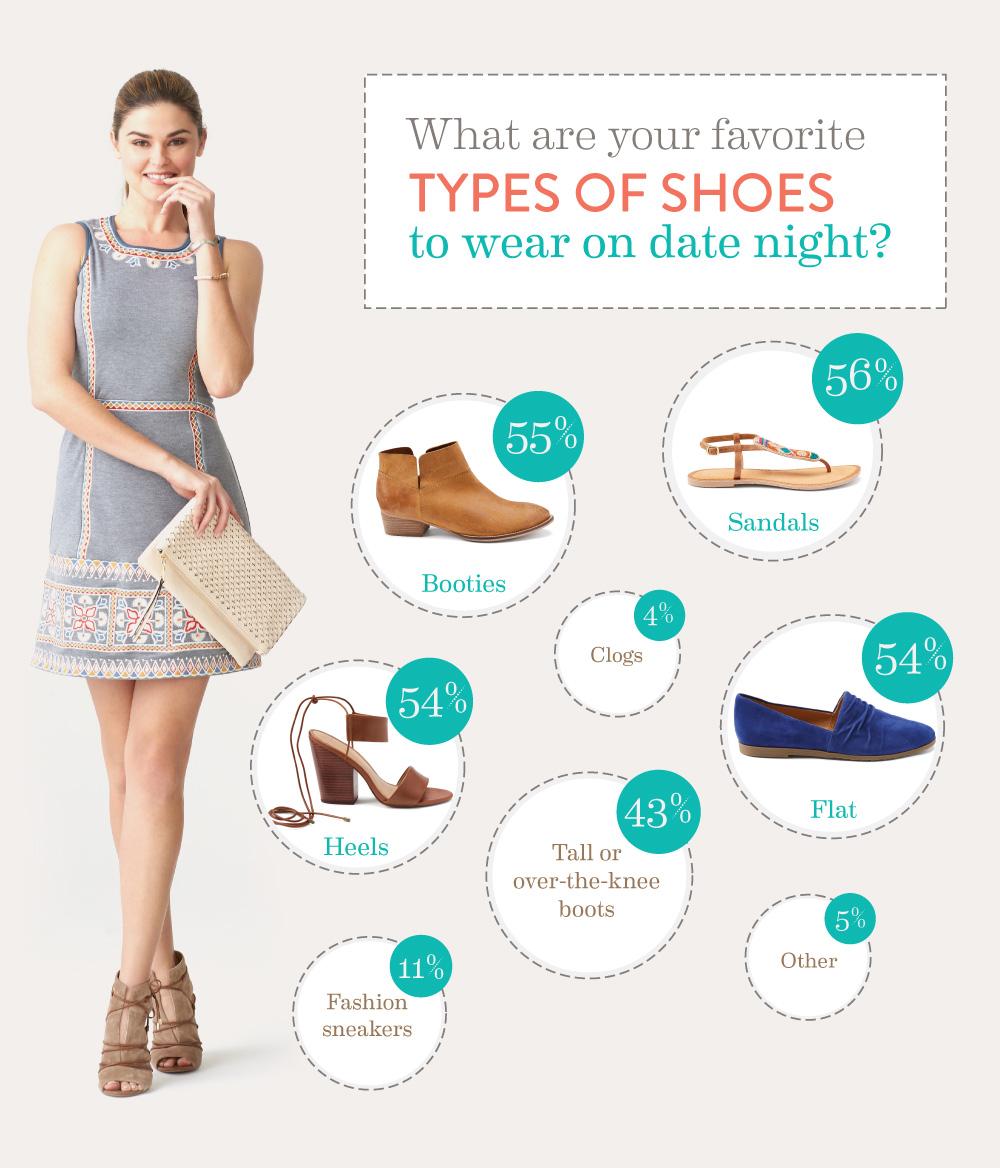 stitchfix-footwear-infographic01_02.jpg