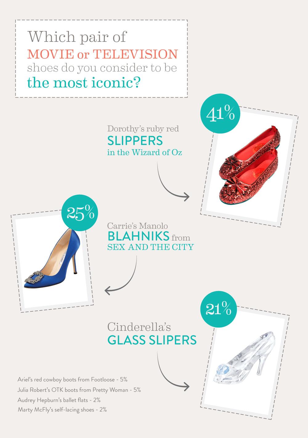stitchfix-footwear-infographic01_03.jpg