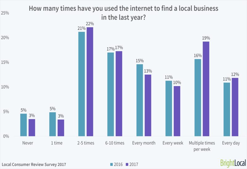 local-business-seo-stats.png