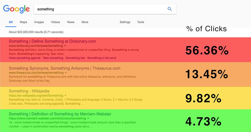 google backlinks.png