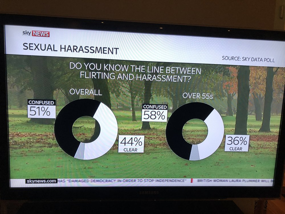 Graphic in a recent broadcast by sky NEWS.