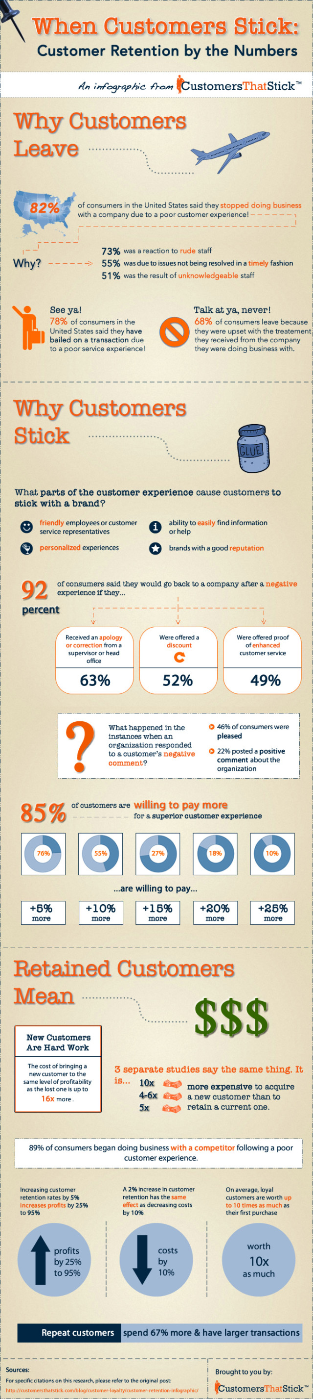 via  marketingtechblog.com
