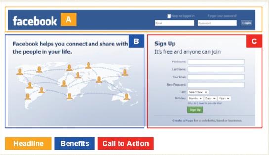 Facebook's website lead capture example