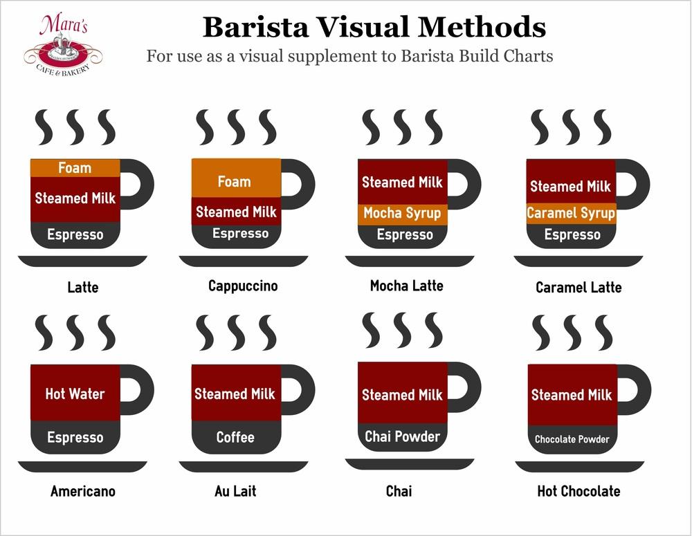 maras-cafe-operations-nj