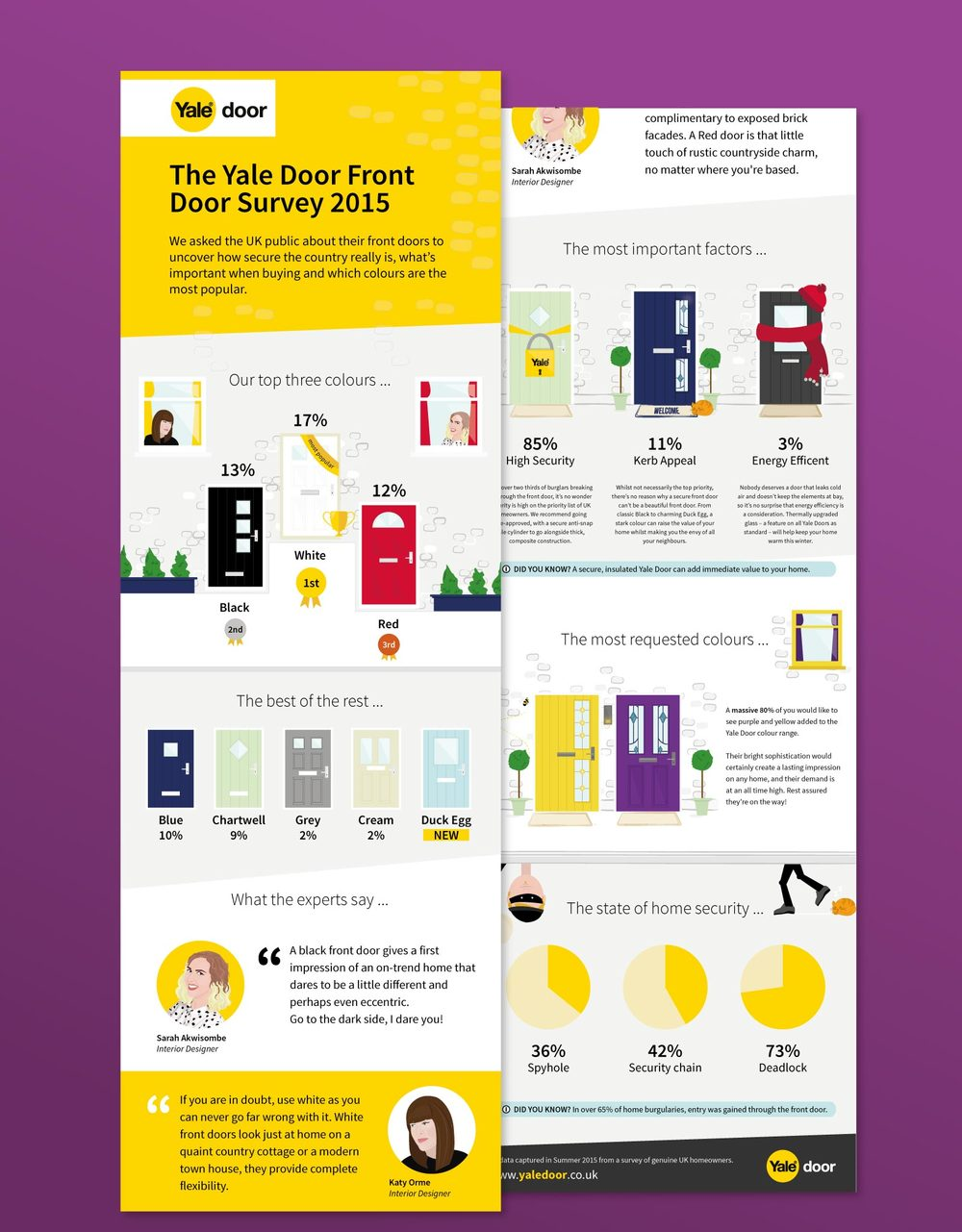 jess-bright-yale-door-inforgraphic