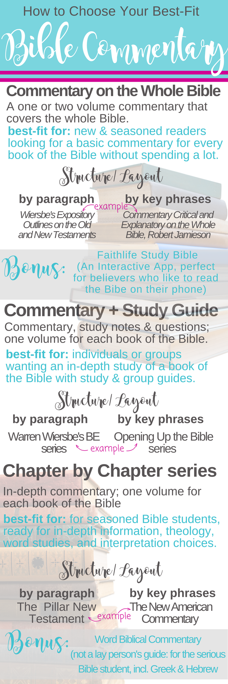 how to choose your best fit bible commentary u2014 scripture confident