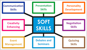 Soft Skills The Importance Of Soft Skills Clarionttech