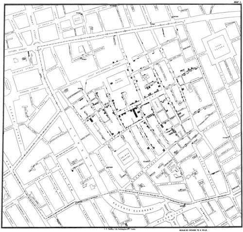 Dr Snow's cholera map  shows the locations of the 13 public wells in the area, and the 578 cholera deaths mapped by home address