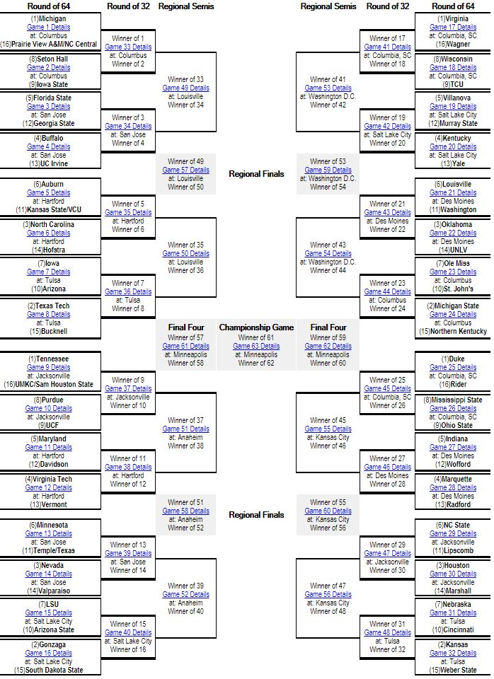 Bracket Notes:   FIRST FOUR TEAMS OUT: Alabama, Saint Louis, Furman, Florida NEXT FOUR TEAMS OUT: Syracuse, San Francisco, Butler, Pittsburgh  FOLLOW ME ON TWITTER: @roccomiller8