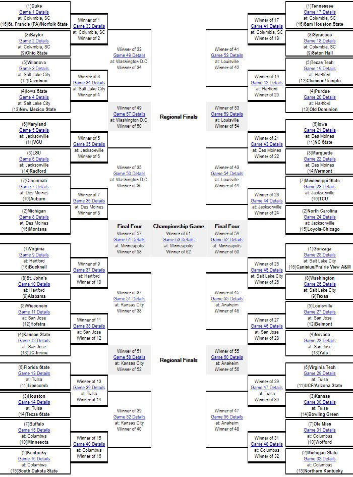 Bracket Notes: FIRST FOUR TEAMS OUT: Oklahoma, Furman, Indiana, Butler  NEXT FOUR TEAMS OUT: Florida, Nebraska, Utah State, UNC Greensboro  FOLLOW ME ON TWITTER: @roccomiller8
