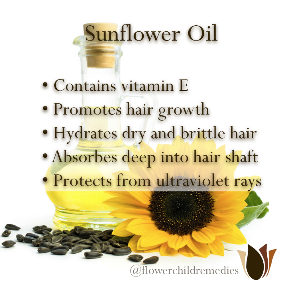 Sunflower Oil Info.png
