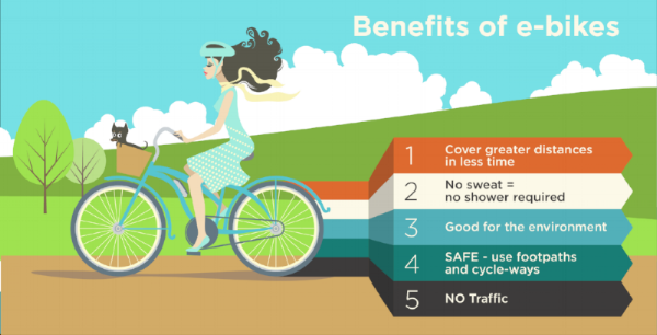 Benefits of ebikes.png