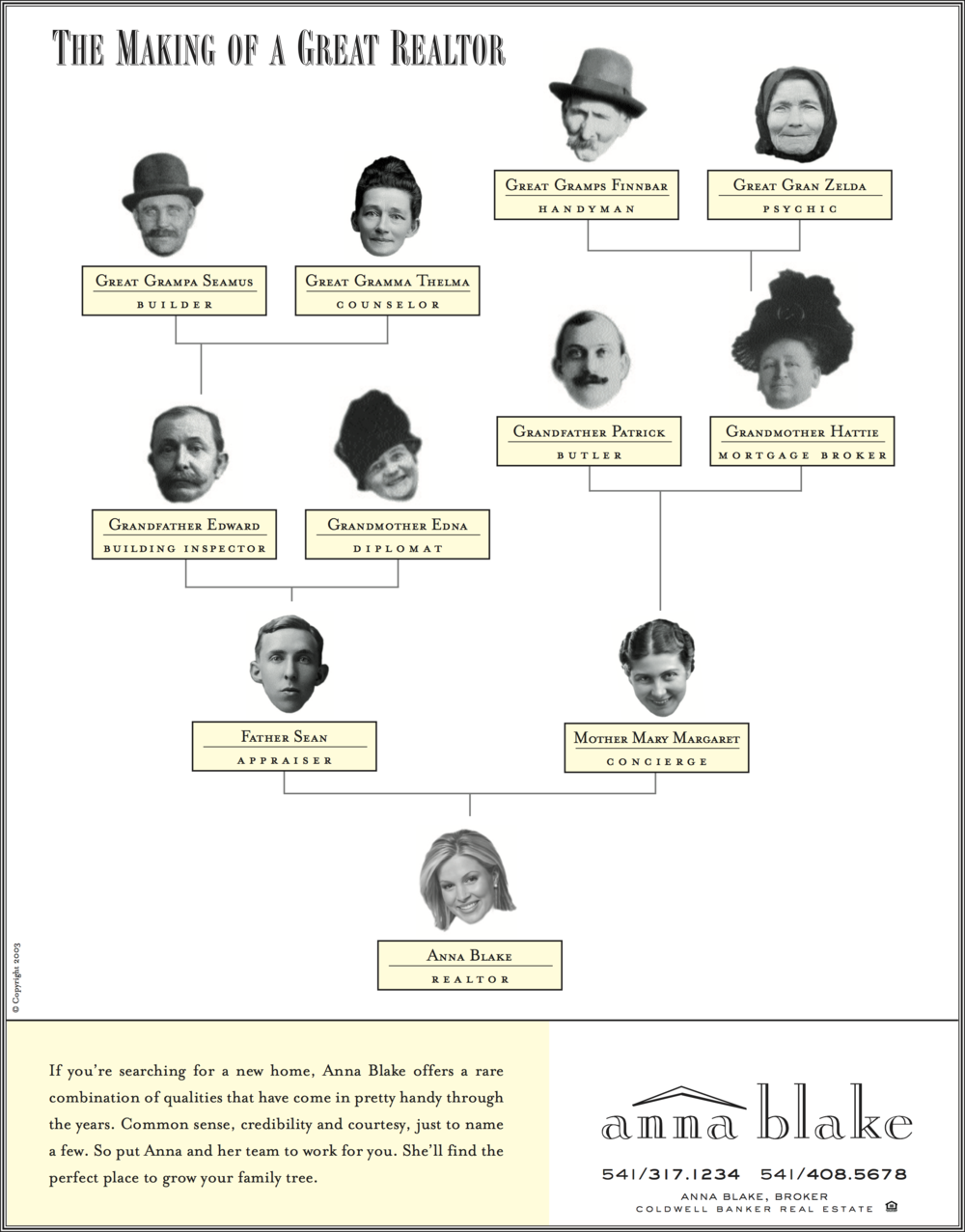 Anna Blake family tree.png