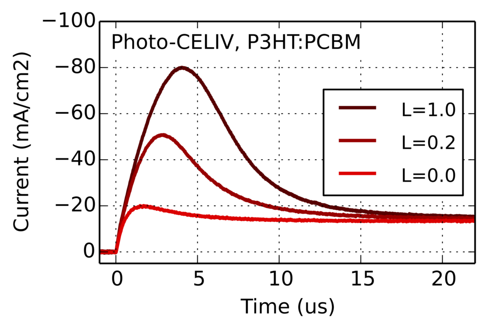 Photo-celiv solar cells and oleds