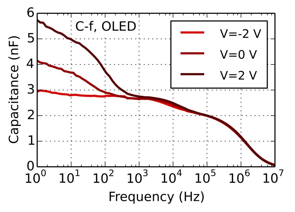 paios-impedance-spectroscopy