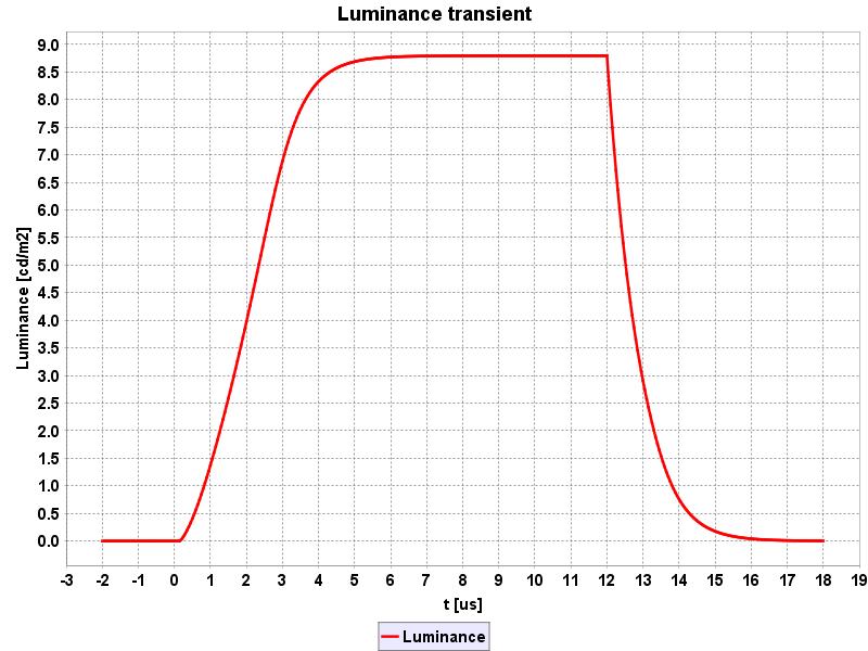 transient luminance.png