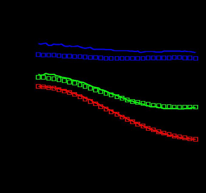 angular_emission_vs_haze.png