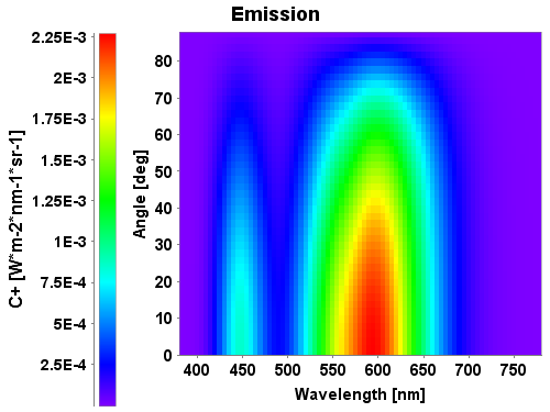oled-emission-simulation