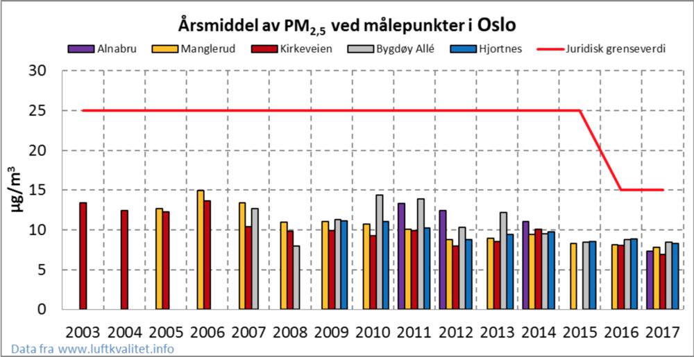 Skjermbilde 2018-09-18 kl. 08.58.57.png