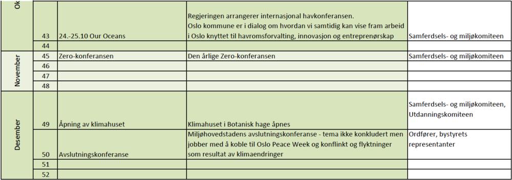 Skjermbilde 2019-02-13 kl. 09.37.08.png