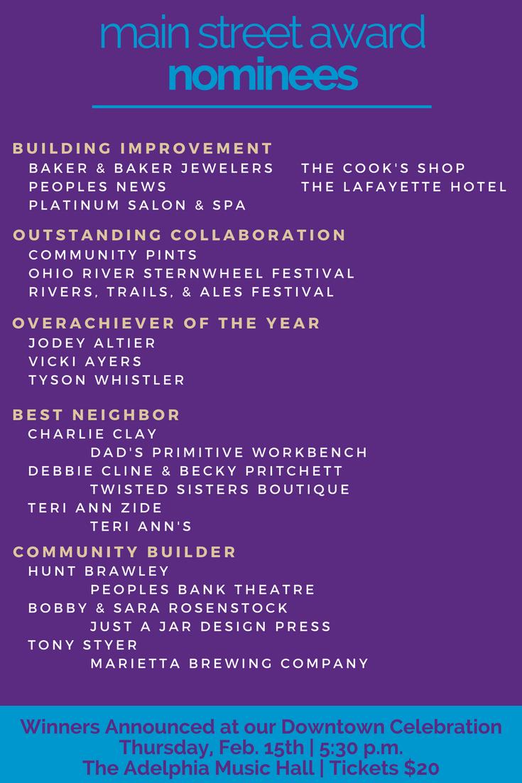 DT Celebration, Nominees (3).png