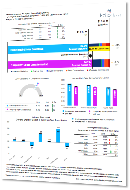 Hotel Valuation Report - image2.PNG
