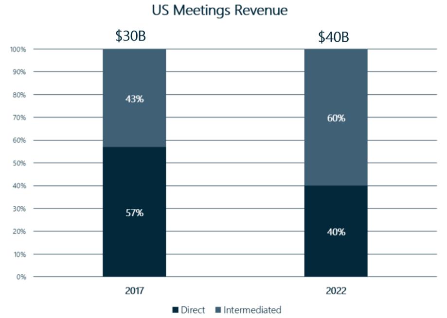 Published Articles — Kalibri Labs   Revenue Strategy   Next