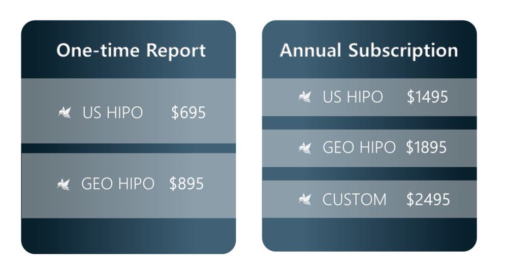 HIPO Pricing chart.png