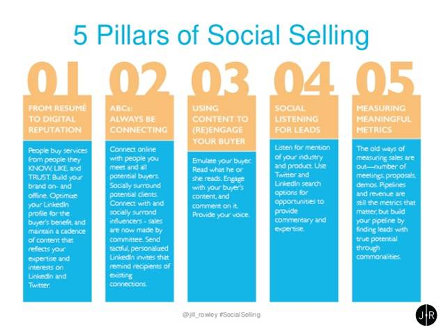Jill Rowley 5 Social Selling Pillars