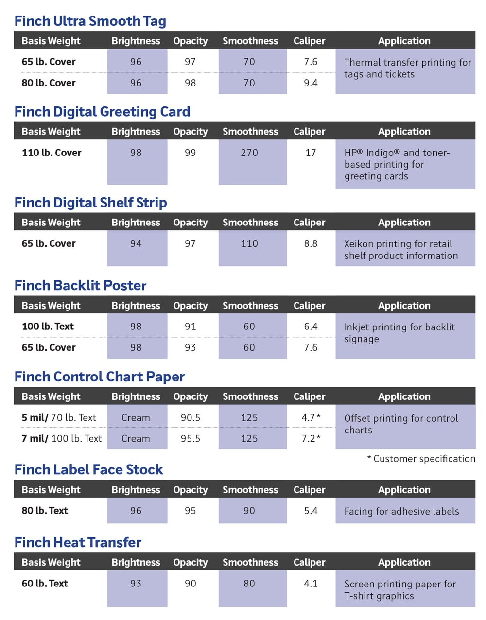 technical_chart.jpg