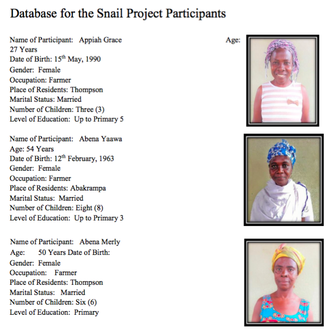 A selection of 3 project participants. There are 8 women in total!