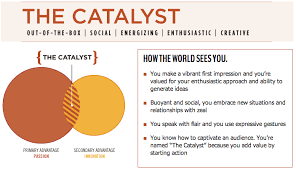 catalyst_detailpage.png