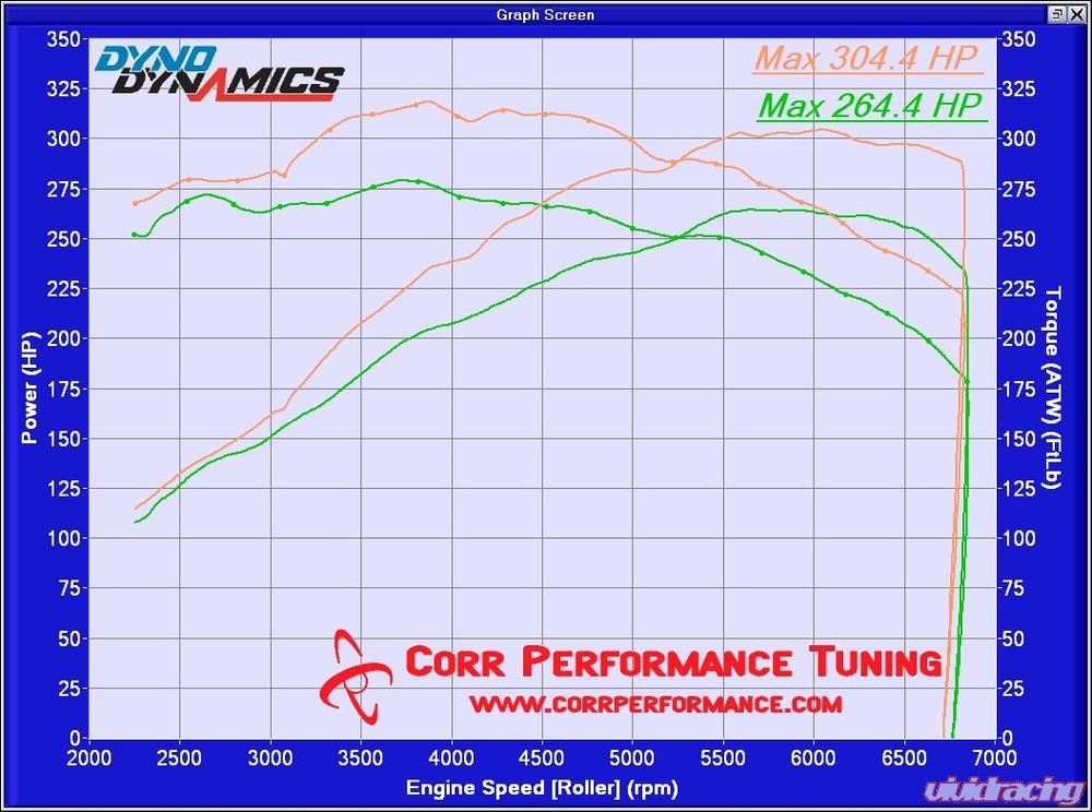 mercedes-c450-tuningbox-dyno.jpg