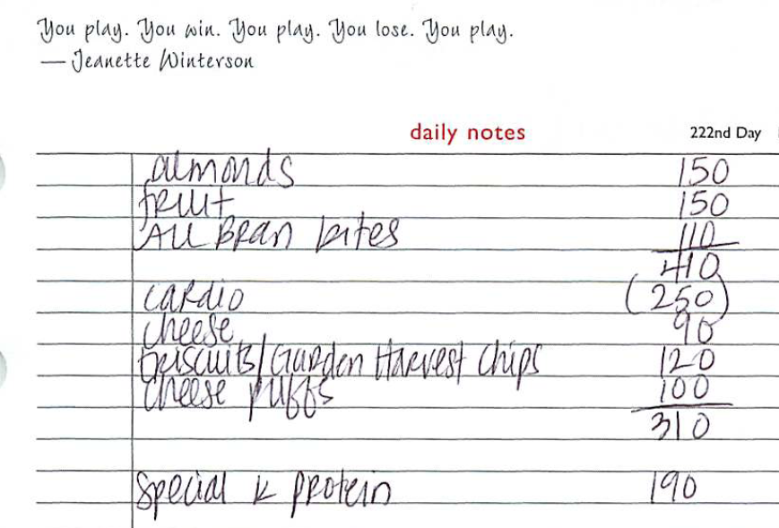 An actual snipit from the page of an old food log.  Scary.