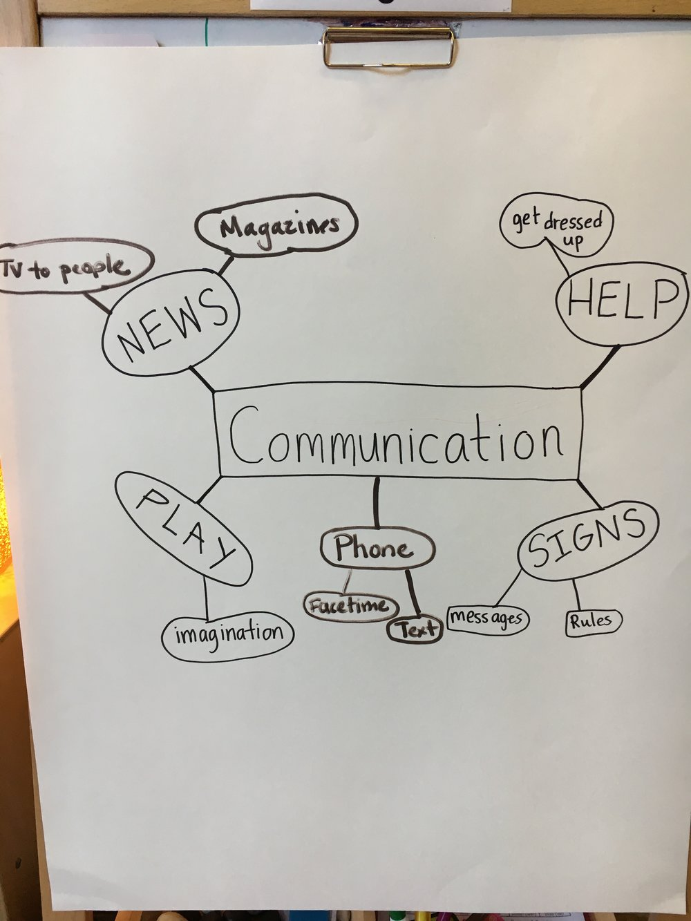 Big ? - How do people communicate?