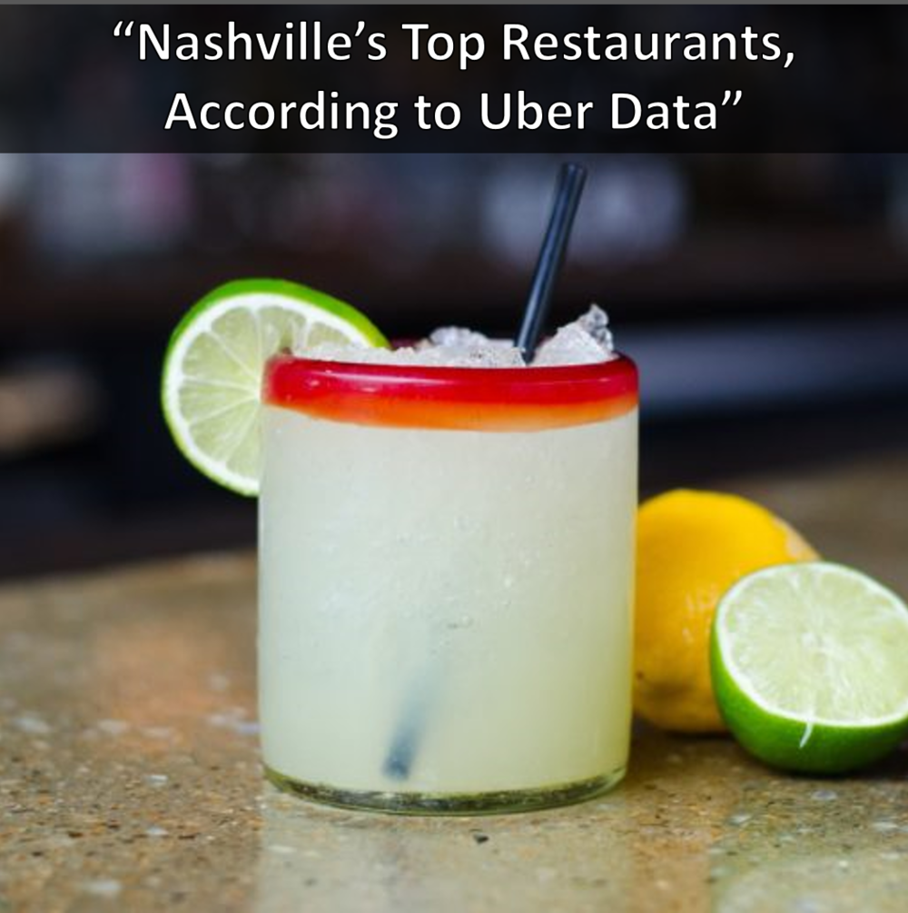 Saint Anejo, Virago, Whiskey Kitchen, and Tavern Nashville's Top Restaurants According to Uber