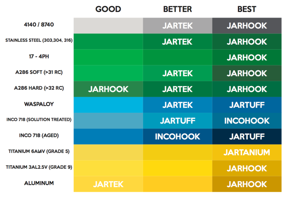 JARHOOK-matrix.png