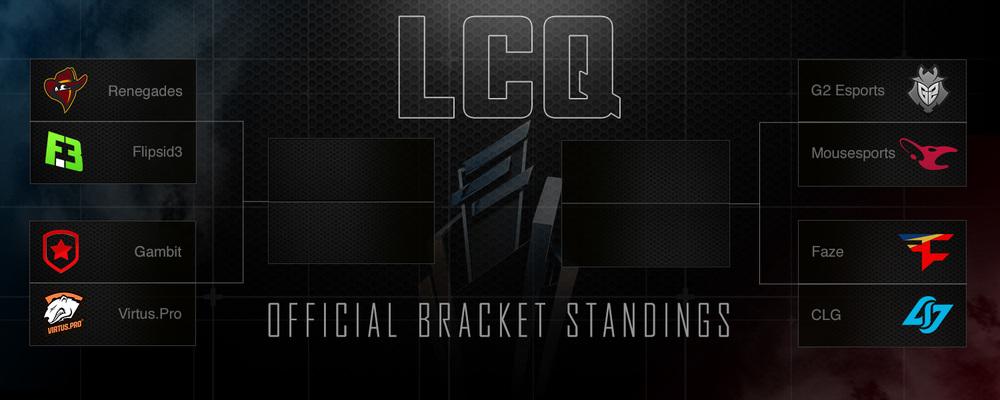 Last chance qualifier bracket