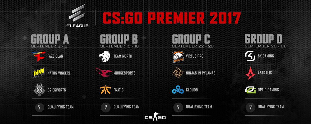 CS:GO Premier 2017 Groups