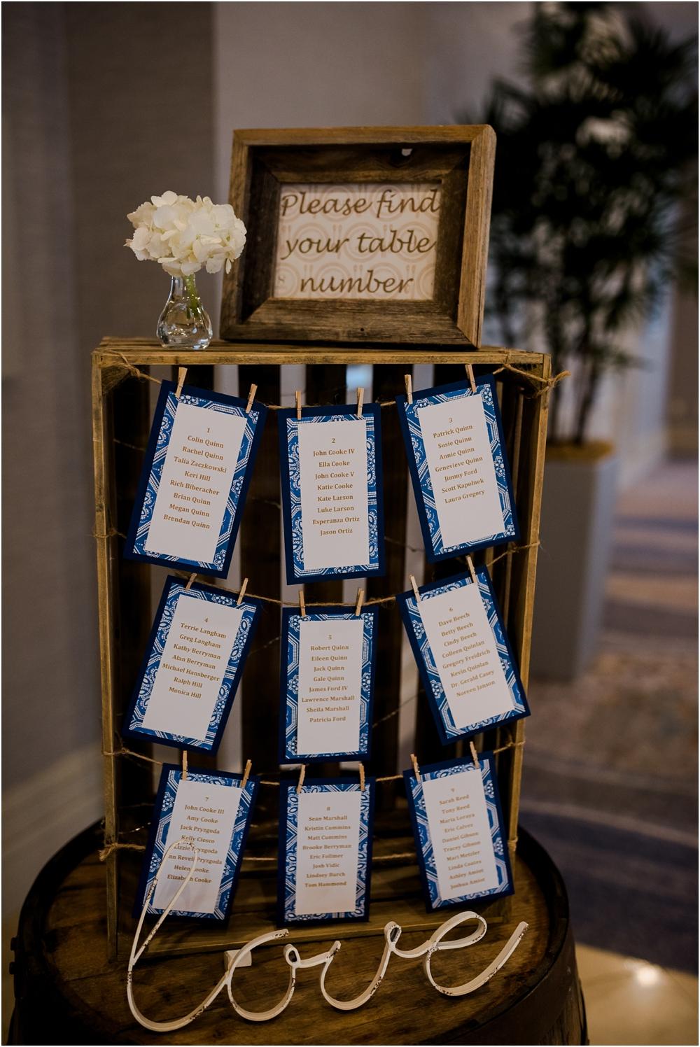 quinn-bay-point-sheraton-florida-wedding-photographer-kiersten-grant-68.jpg