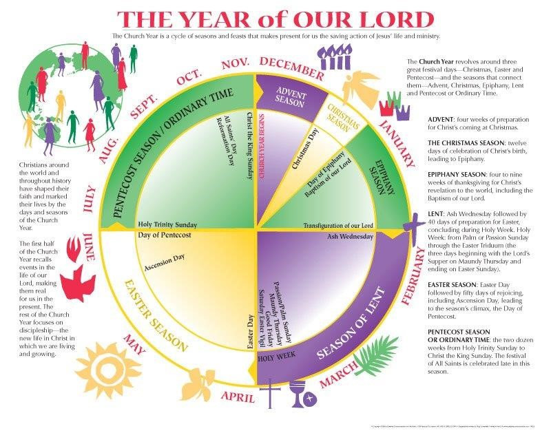 The Year of Our Lord.jpg